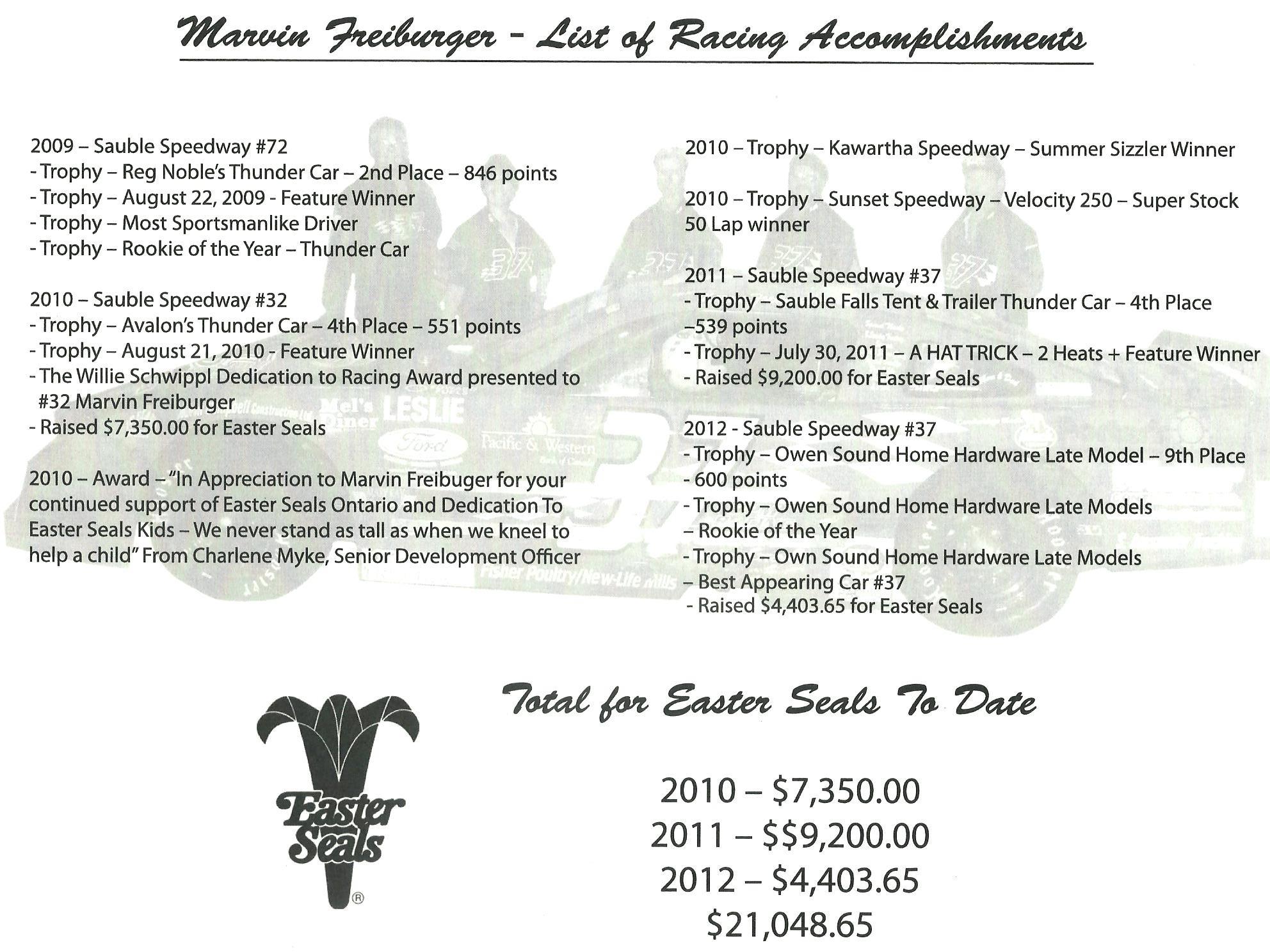 accomplishments marvin freiburger racing list of racing accomplishments up to dec 31 2012